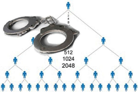 خبرنگاران دستگیری 14 عضو یک شرکت هرمی در بندرانزلی